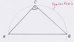 Der Thaleskreis
