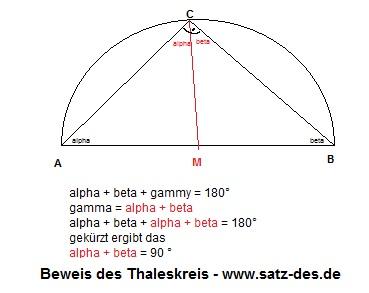 Beweis Satz des Thales