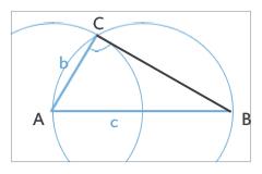 Satz des Thales - Rechter Winkel in C