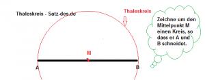 Thaleskreis zeichnen