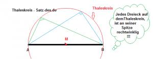 Dreiecke im Thaleskreis