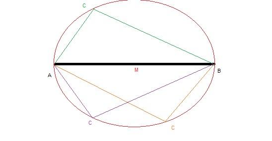 Dreiecke auf dem Thaleskreis