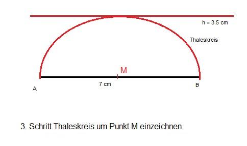 Thaleskreis einzeichnen