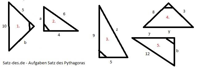 Die Lösung der fehlenden Seiten beim Satz des Pythagoras