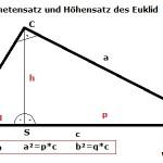 Kathensatz und Höhensatz des Euklid
